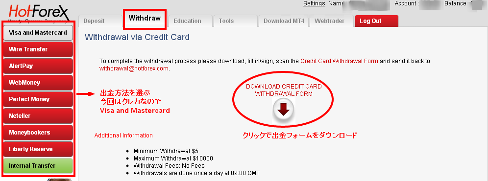 Forex broker credit card withdrawal